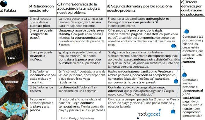 ejemplo analogía_2